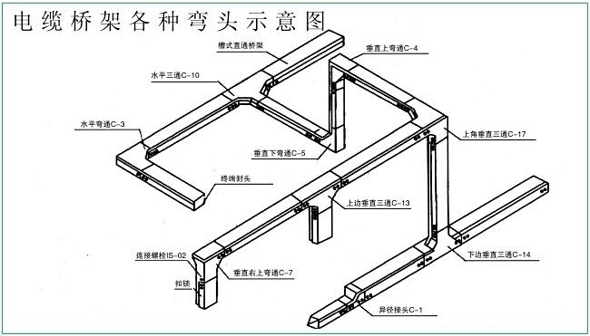 45度桥架弯头_槽式桥架弯头的做法-江苏金福隆桥架